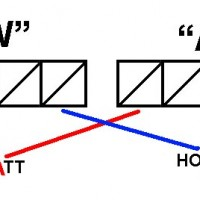 Pratt vs Howe truss