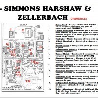 9 - SIMMONS HARSHAW & ZELLERBACH