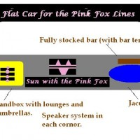 Flat Car for the Pink Fox Lines