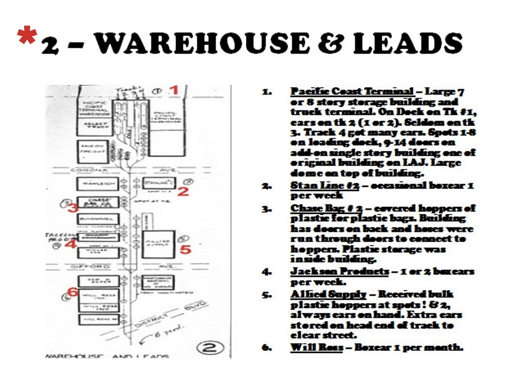 2 - WAREHOUSE & LEADS