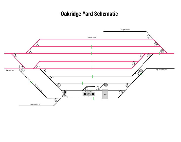 oakridge_yard_block_sections1