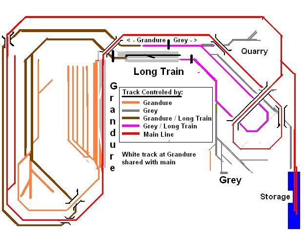 Overall View of Control Areas (old track plan)