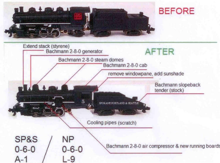 Pictured is a proposed conversion of the standard Bachmann USRA 0-6-0 to a model of SP&S Class A-1 (or NP Class L-9) 0-6-0 switchers. (Scanned and posted here with permission from creator, A Proud SD&AE Modeler.)