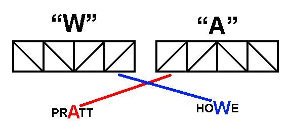pratt vs howe truss