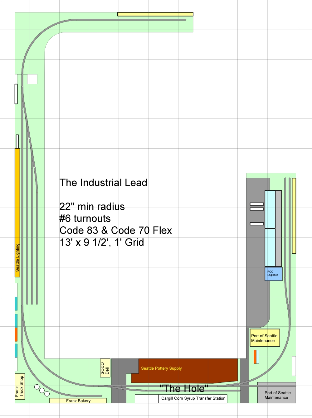The Industrial Lead - Track Plan 1