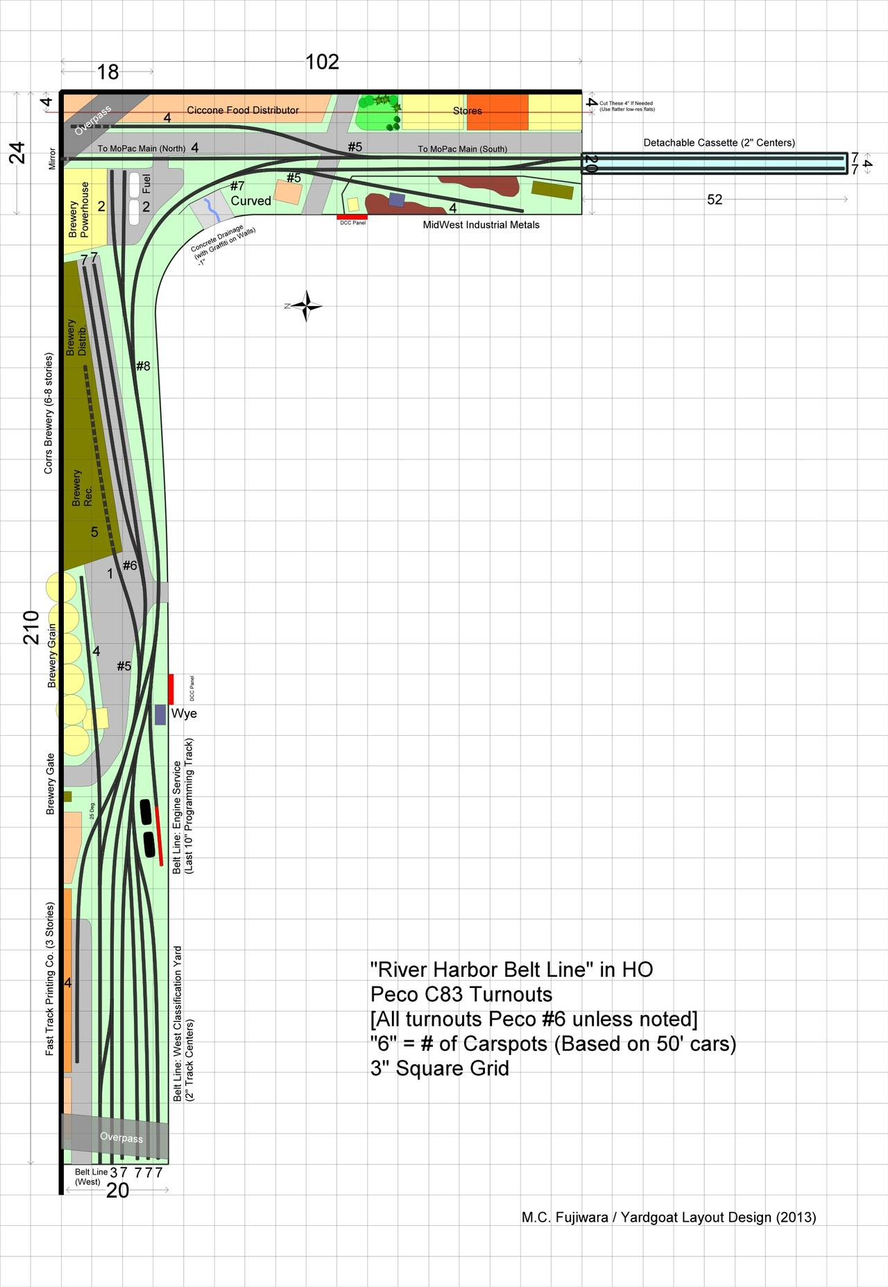Ho train shelf switching layout plans for N scale bedroom layout