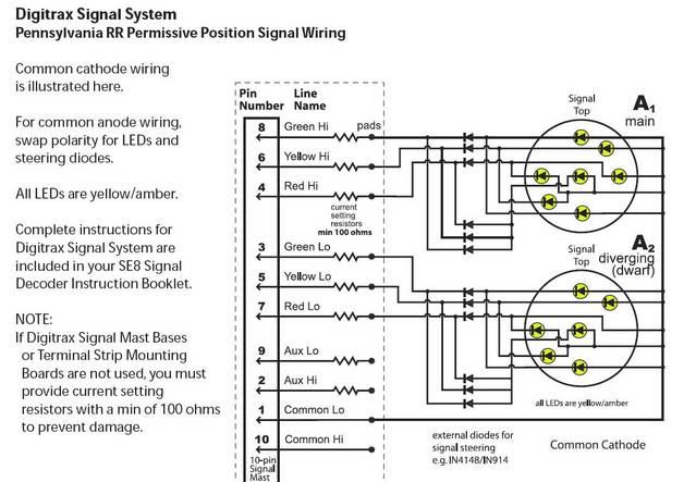 Pennsy Position light signals - N and Z Scales - TheRailwire